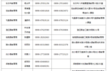 2020年海南特崗教師招聘800人!6月5日報名