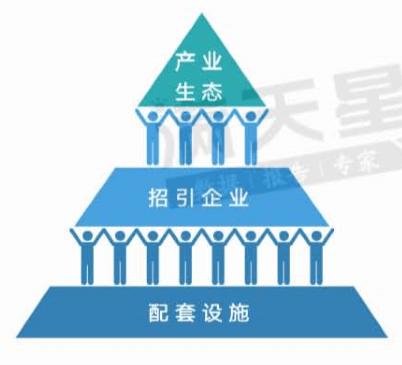 《【天富h5登陆地址】智能网联汽车产业投资潜力排名第三,长沙是怎么做到的?》