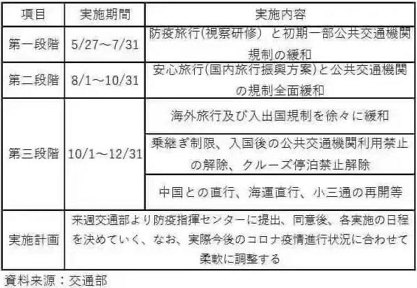好消息 | 日本宣布全国解封,留学生在留资格全部保留