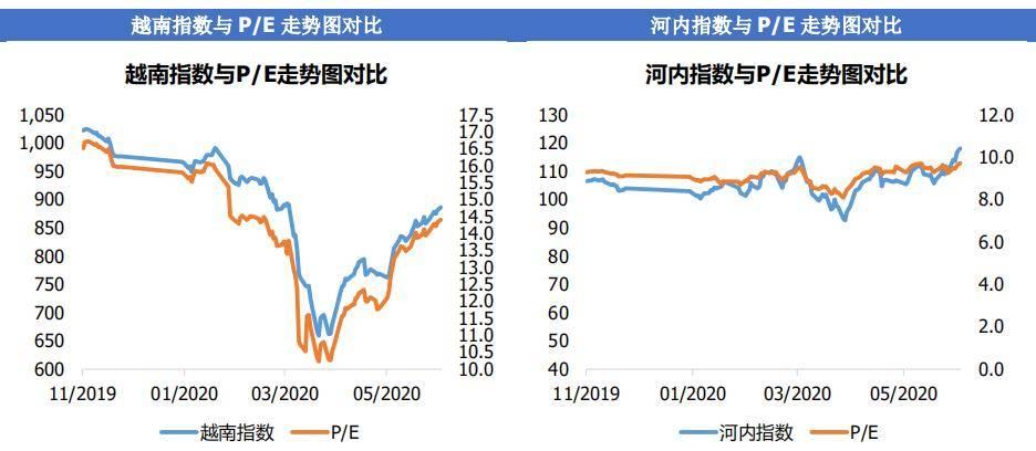 原创越南指数再次征服990点,资金流大量涌入低价股