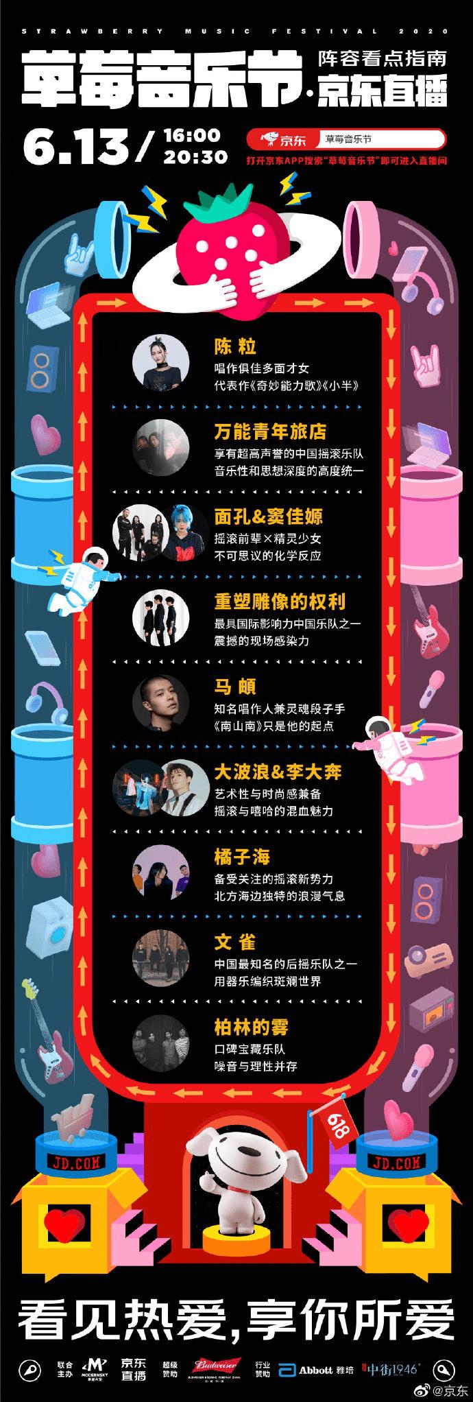 线上草莓音乐节京东配资官网 免费看,这一届的阵容更强大了