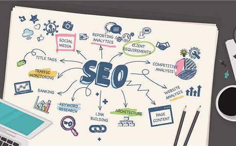 不懂SEO技术网站营销推广很难吗?