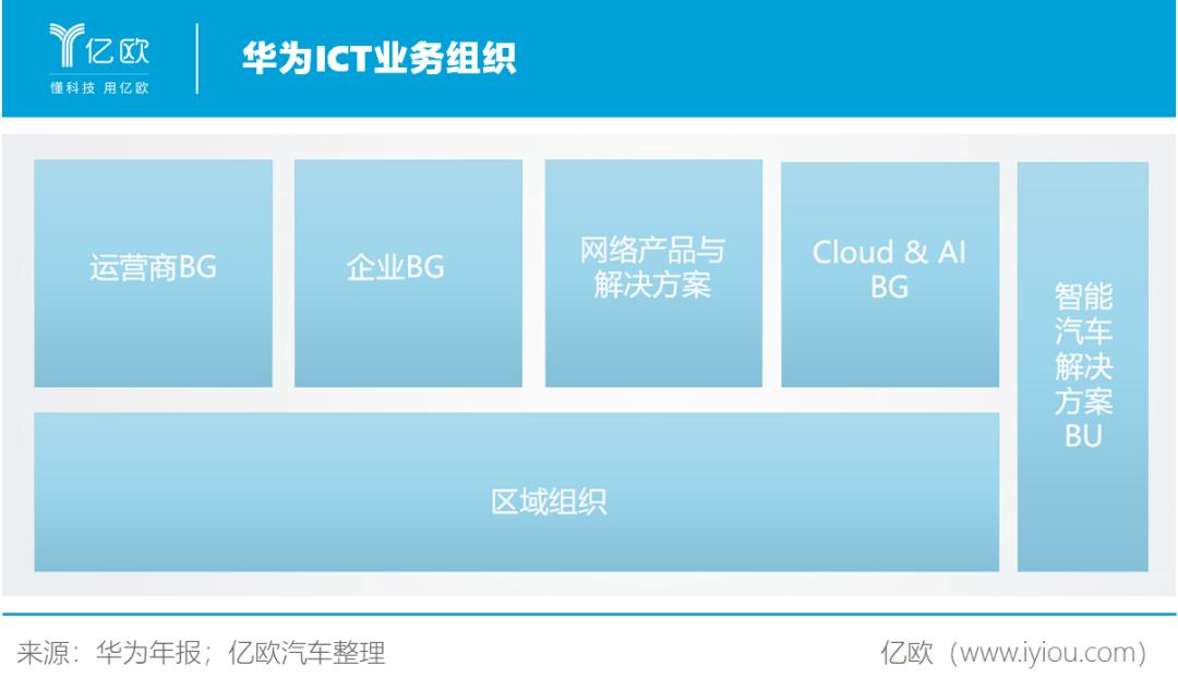 """iPhone手机-ITMI社区-麒麟""""上车"""",华为打响车载芯片""""前哨战""""(2)"""