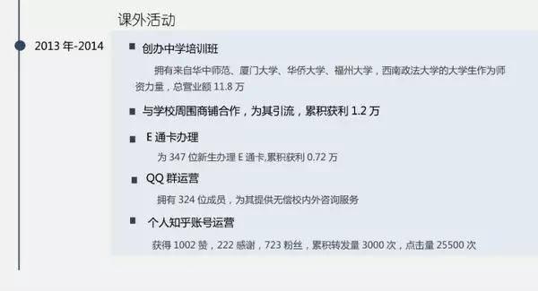 终于知道郑矾的简历是什么了,你还被蒙在鼓里吗? 网络快讯 第5张