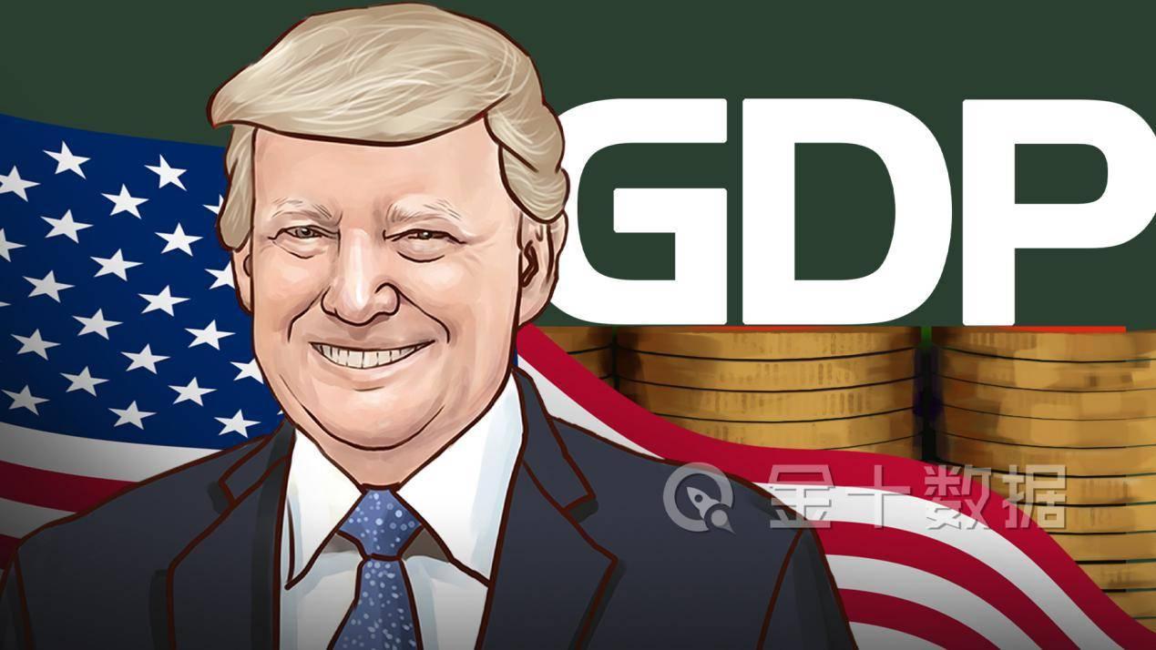 国际金融机构预计,美国全年GDP或萎缩扩大至8%!中国情况如何?