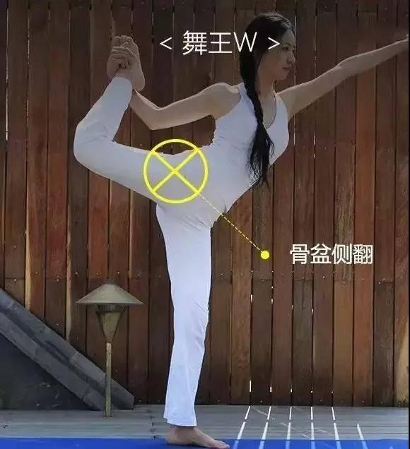 为什么练瑜伽那么久没效果?抓住要点,避免错误体式才能事半功倍_身体 知识百科 第12张