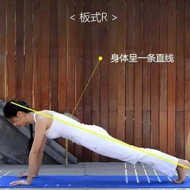 为什么练瑜伽那么久没效果?抓住要点,避免错误体式才能事半功倍_身体 知识百科 第5张
