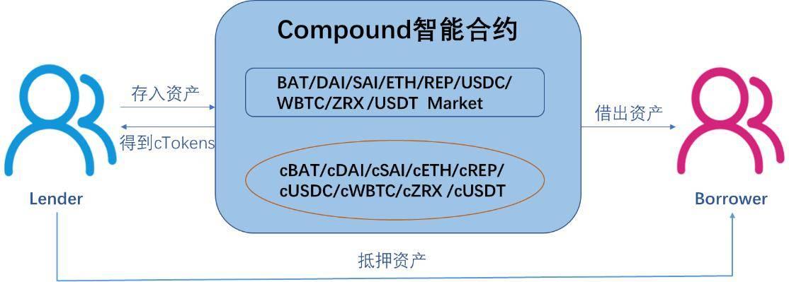 刘海发型图片OKEx CEO Jay Hao:Compound具有应