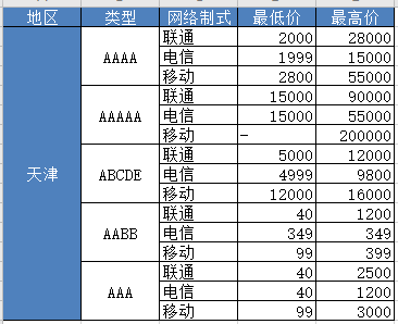 sephin淘宝零成本自动赚钱^^^资讯生意&百万之路