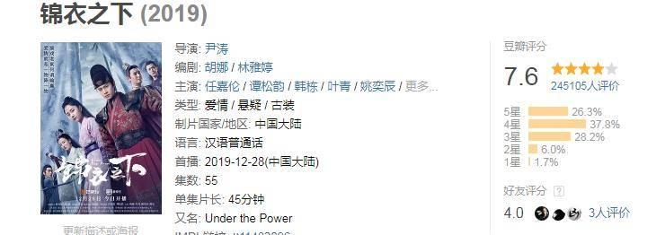 『张新成』蹭热度明显,张新成、秦昊、丁禹兮类似操作任嘉伦新剧接连播出