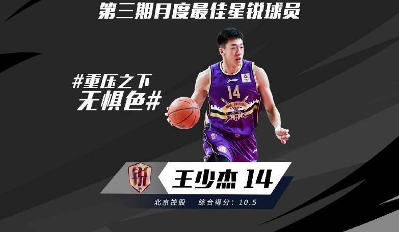 王少杰当选月度最佳星锐球员 投票环节险胜姜宇星