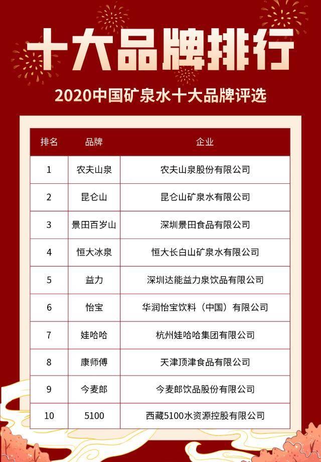 中国矿泉水行业增长状况,中国矿泉水品牌排名 中国矿泉水市场