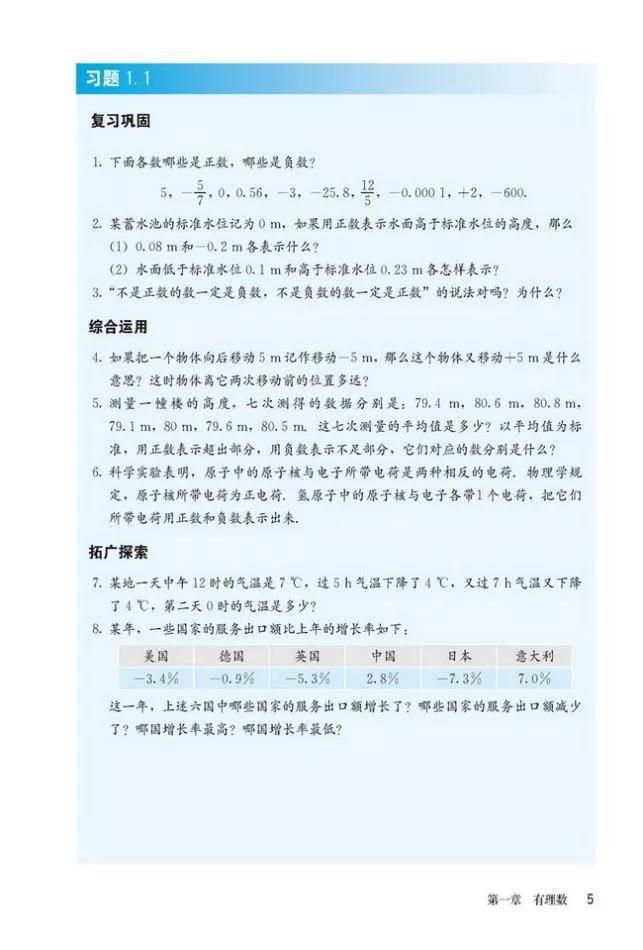 人教版初中数学七年级上册|电子课本(高清版)(图11)