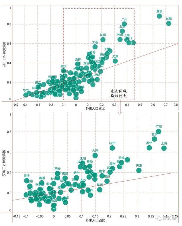 2020人口最少的城市_人口普查
