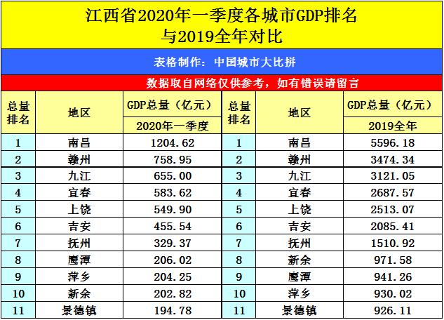 2020辽阳GDp_辽阳白塔