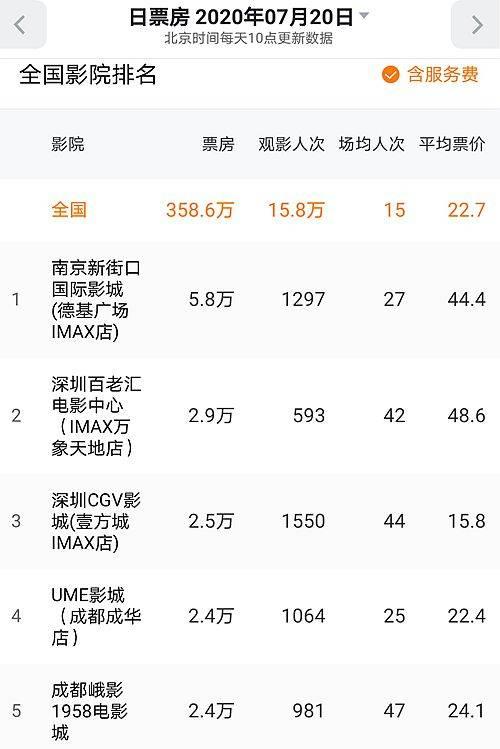 中国经济V型反弹趋势巩固
