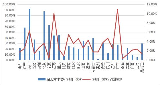 浙江省非公经济总量占gdp_浙江省人口和gdp