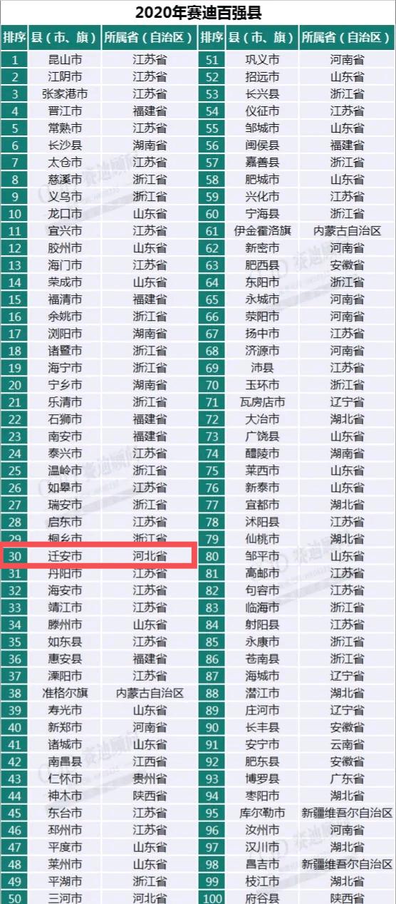 2020河北省人均gdp_河北省地图