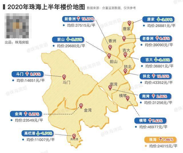 珠海市 gdp_珠海市地图