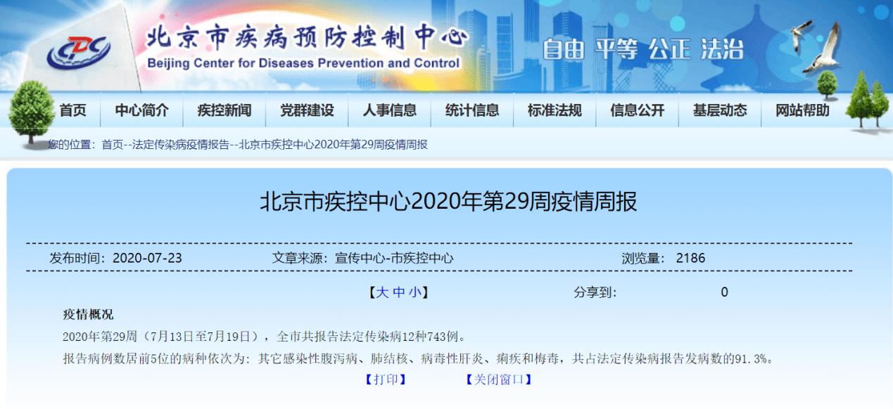 北京疫情报告病例数首位并非新冠,而是它!