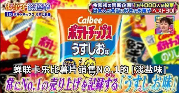 日本四年一度的零食总选举,卡乐比蝉联冠军!
