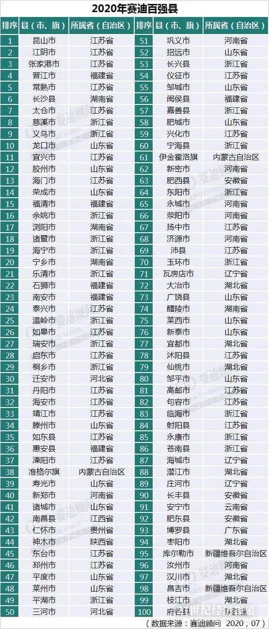 南昌gdp1993多少亿_南昌起义