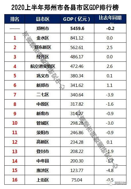 18省上半年GDP_江苏南通,上半年GDP超越了佛山、西安,排全国第18位