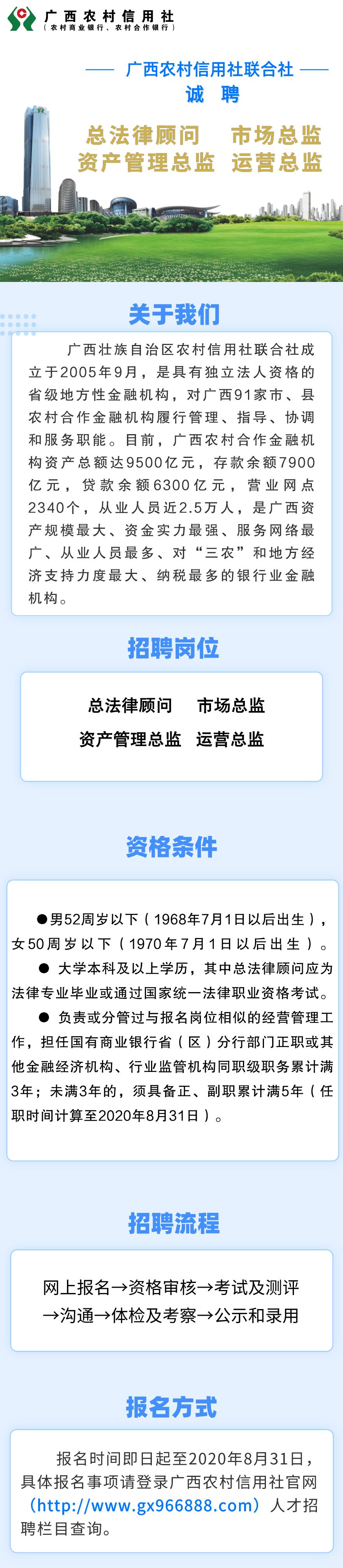 广西农村信用社团结社诚聘总监类治理人员|皇冠新现金网平台(图1)