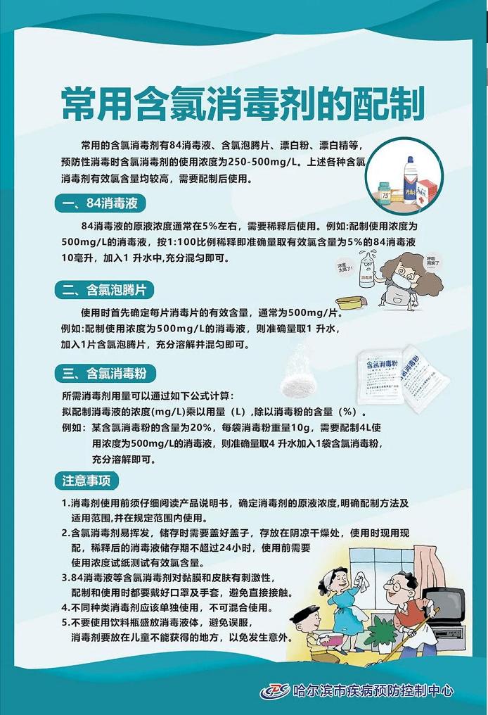 【防控科普】常用消毒剂的配制和使用