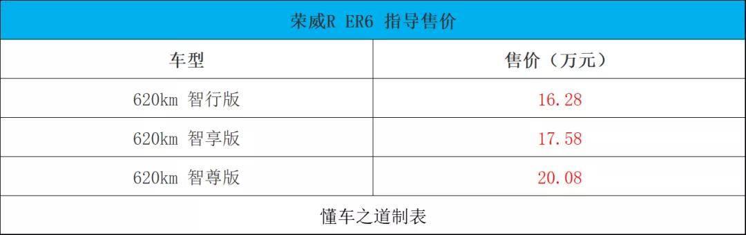 续航620km,荣威R ER6售16.28万起