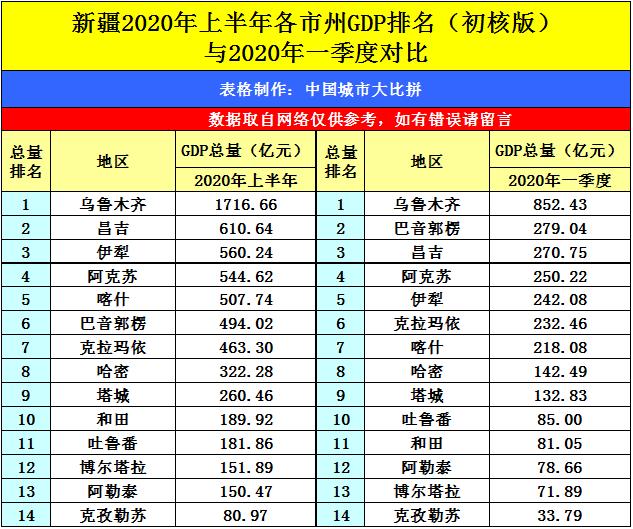 2020四川市区gdp排名_四川地图