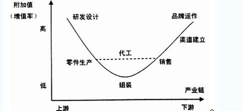 """创新飞轮效应:苹果、华为、TCL攻""""芯""""有术"""