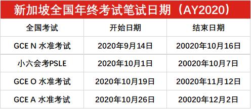 最新!2020年新加坡全国年终考试笔试安排,部分考生或将无法参加考试