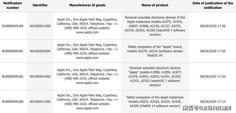 原创             新品即将到来?新型号iPad和Apple Watch现身欧洲EEC认证数据库