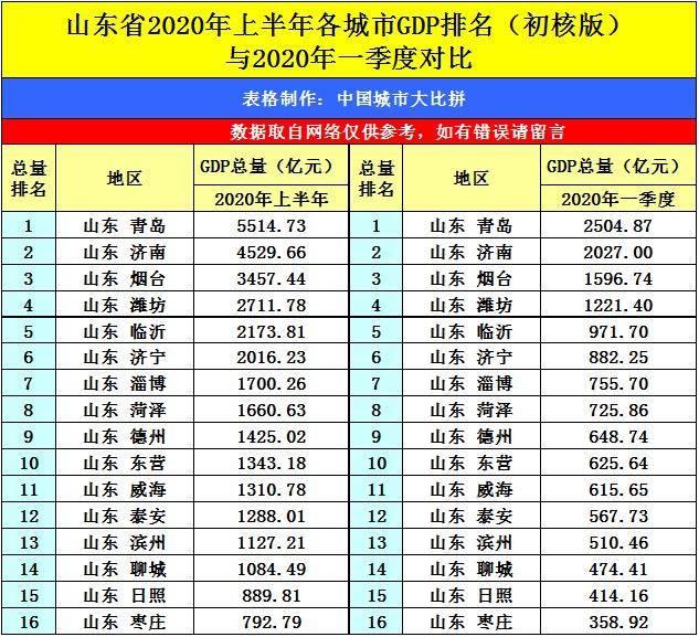 河北gdp2020多少亿_2020年共有16国GDP超万亿美元,亚洲上榜5国,其他地区呢