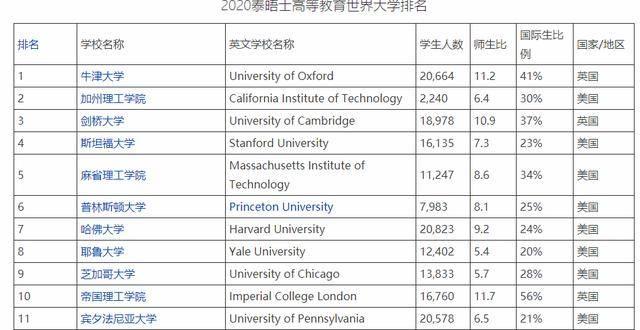 原创             印度大学生因为考不上印度理工,才去麻省理工读书。印度理工大学究竟如何?