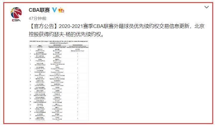 北控|原创官宣!74分外援将加盟北控,马布里欲效仿广东男篮打法冲冠?