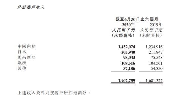 暴涨500%!凤祥股份的第二增长曲线