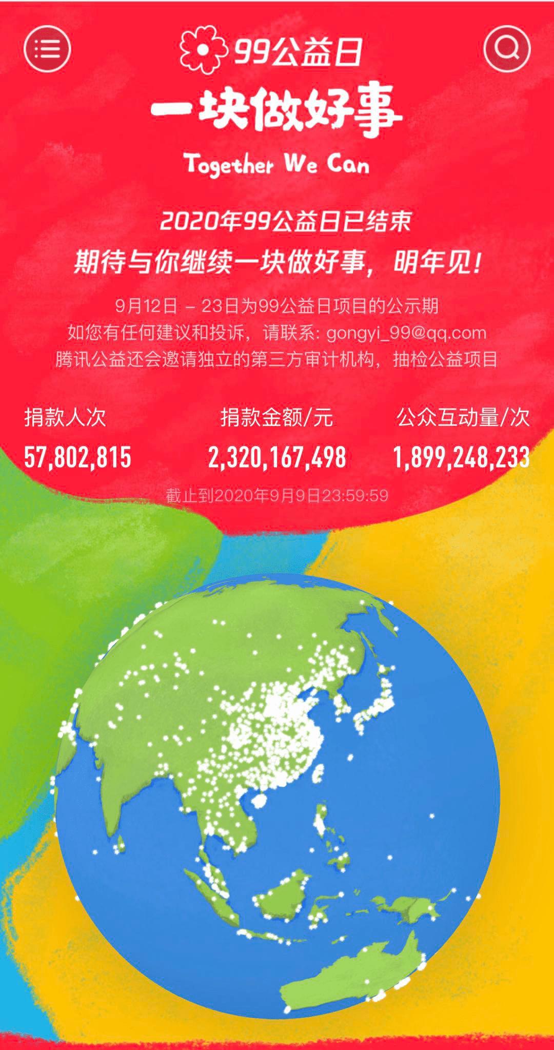 """18.99亿人次参与公益互动,2020年99公益日让善意持续""""破圈"""""""
