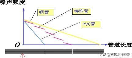 用硫酸铜检验水的原理_五水硫酸铜