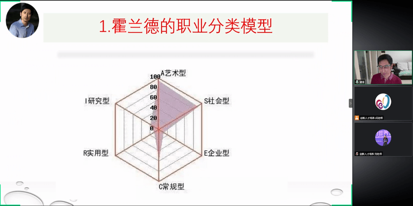 教育|李亦菲:人工智能时代的职业格局与生涯教育|创新人才培养公益课堂