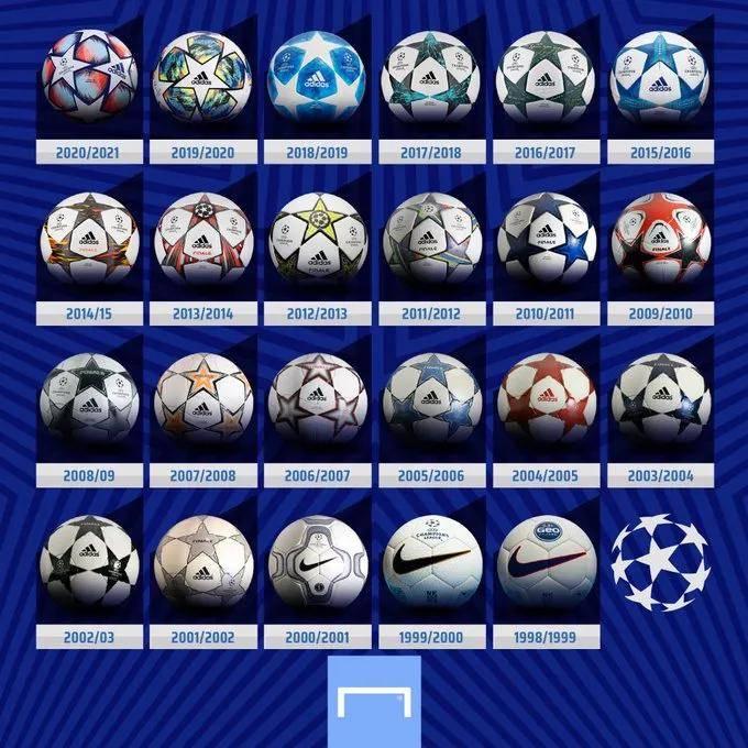 欧冠足球2球员数据_欧冠足球2教练数据_2012年欧冠冠军教练