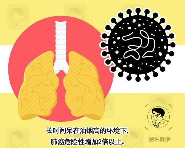 """肺癌偏爱4类人,家庭主妇竟然上榜,叹息:这2件事是""""导火索"""""""