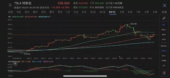 """""""亚洲巴菲特""""孙正义:股票跟他反着买,住上别墅看大海"""