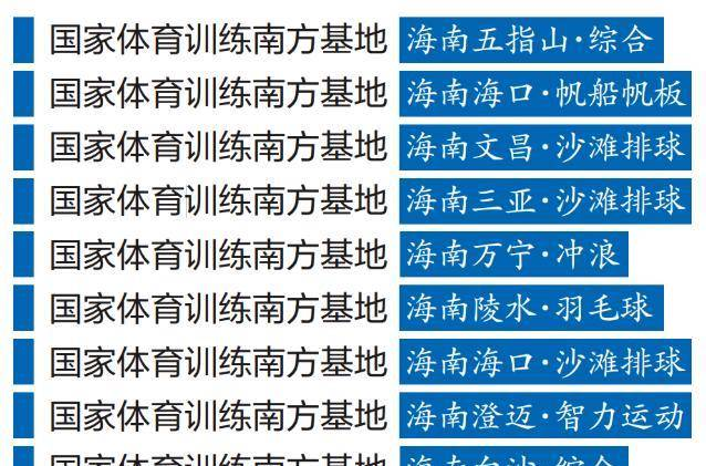 澄迈的智力运动工业基地 澄迈中国智力运