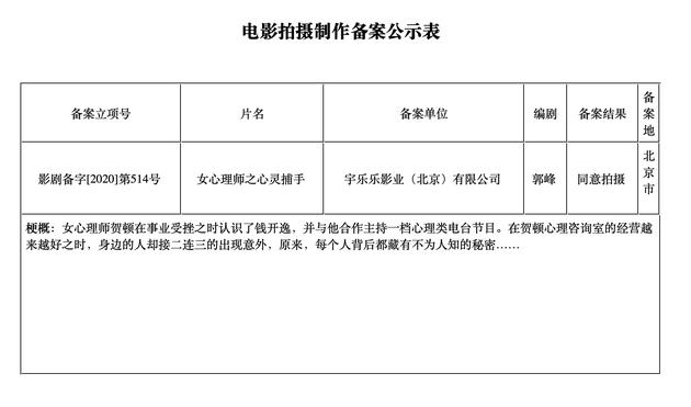 《女心理师》电影版演员未定 杨紫井柏然确认出演剧版