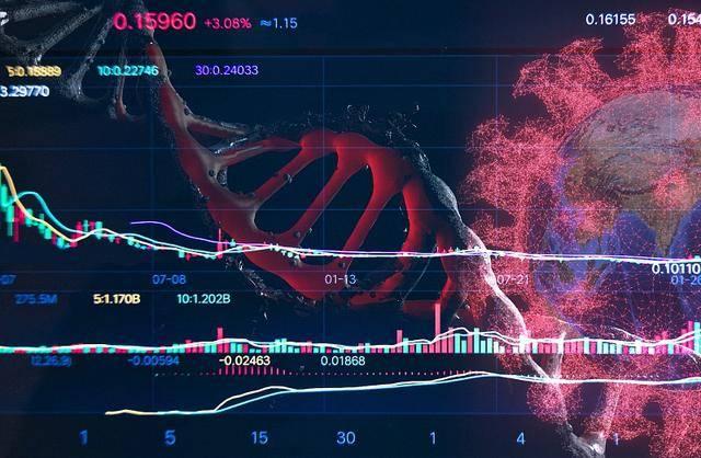 中国股市:有没有提高追涨停成功率的方法呢?散户如何追涨?