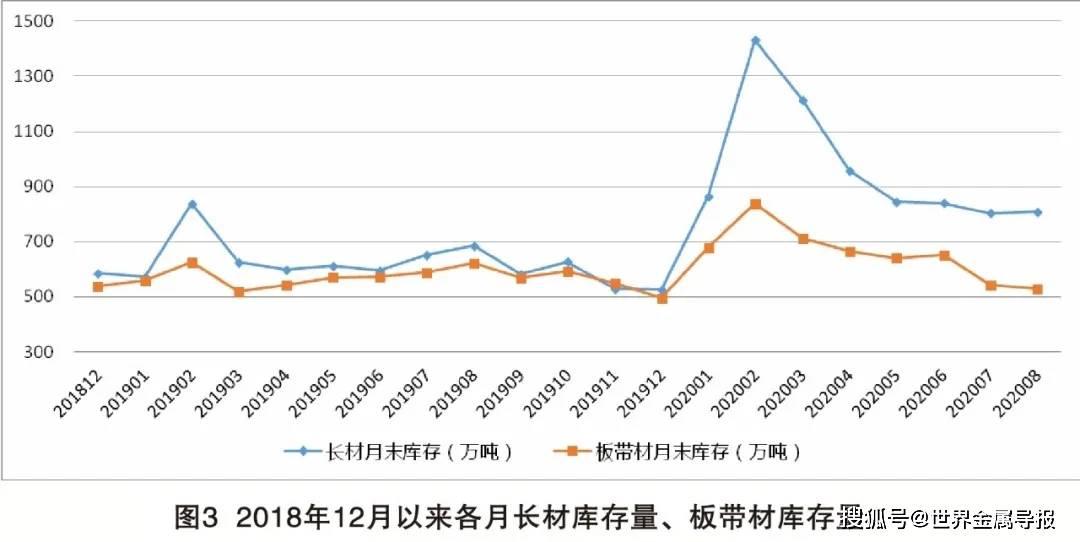 江西钢铁企业经济总量排名_江西地图