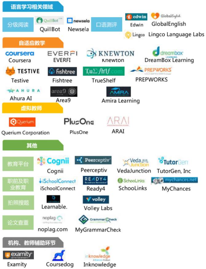 """原创             AI改变教育:""""人工智能教育""""如何开启教育新业态?"""