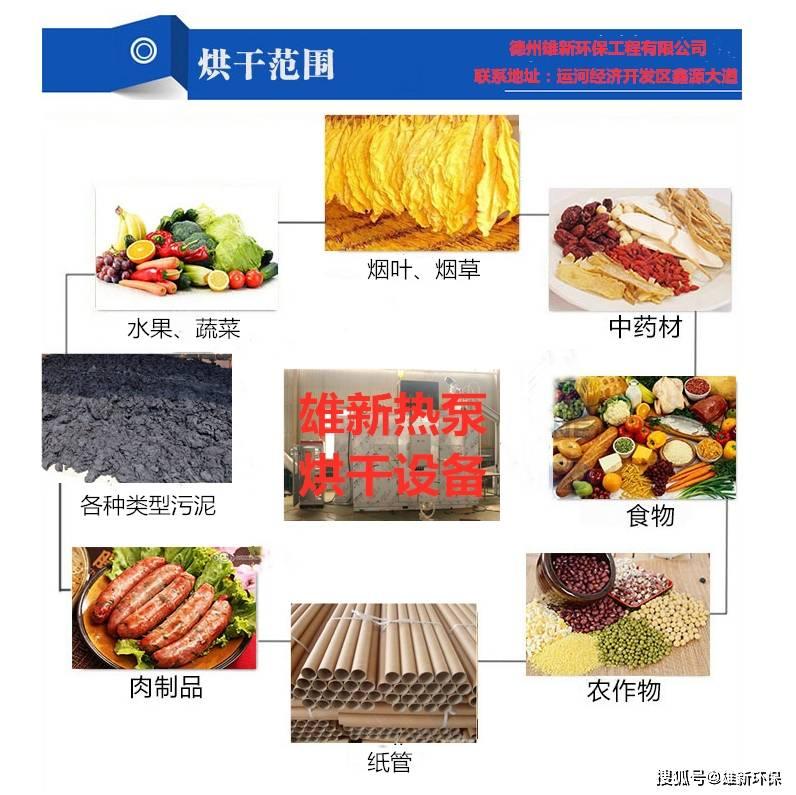如何用热泵干燥机干燥农产品?